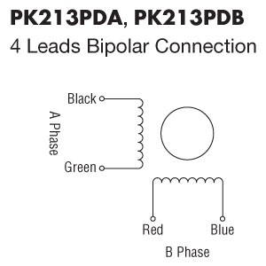 Item # PK213PDA, Stepper Motor On Oriental Motor USA