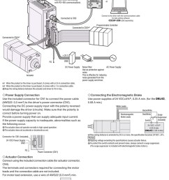 up to 31 units can be connected to one programmable controller master equipment  [ 750 x 1071 Pixel ]