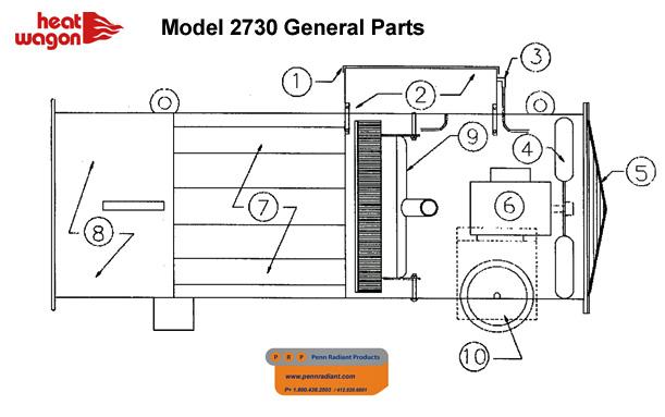 Part # HWP HP1049, Fan Blade On Penn Radiant Products