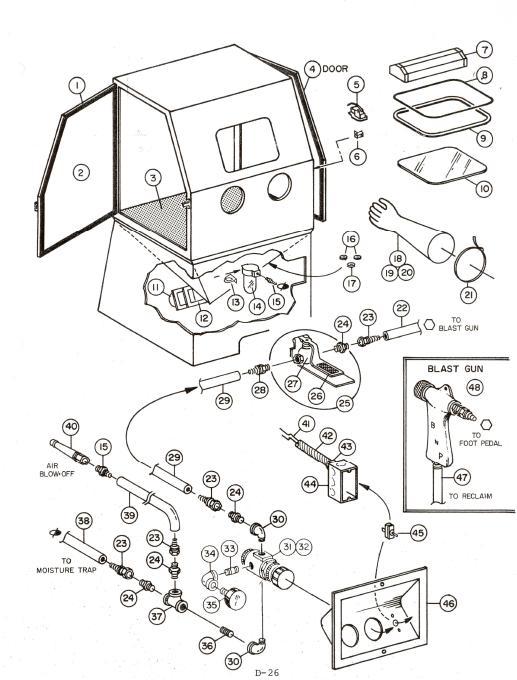 Stock No. 120-38, Sealtite Adaptor On Precision Finishing