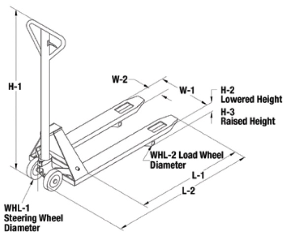 Part No. 272152, Stainless Steel Pallet Truck On Wesco
