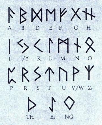 Simbolismos De Los Tatuajes Vikingos Y Su Significado