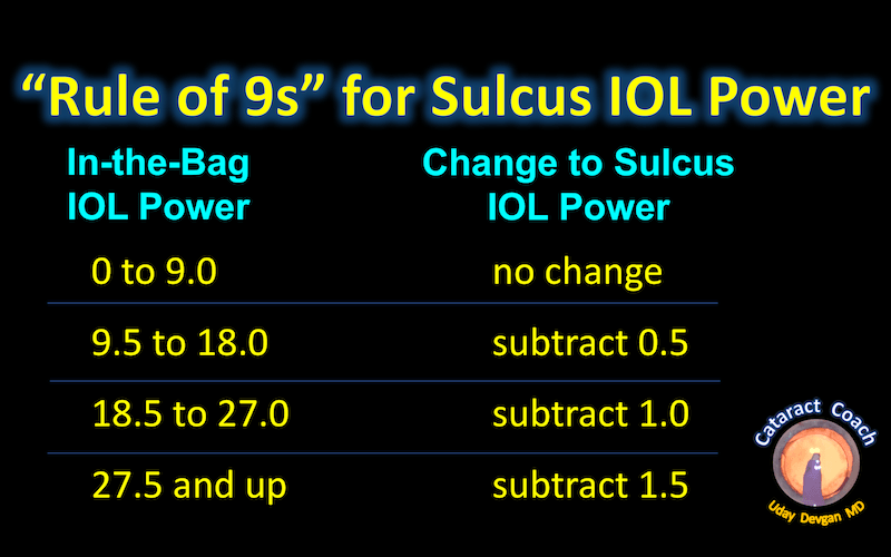 rule of 9s sulcus iol