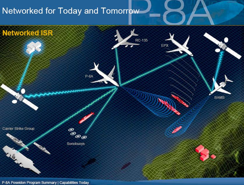 https://i0.wp.com/catch4all.com/positive/2009/Boeing/Avalon2009/P_8A.jpg
