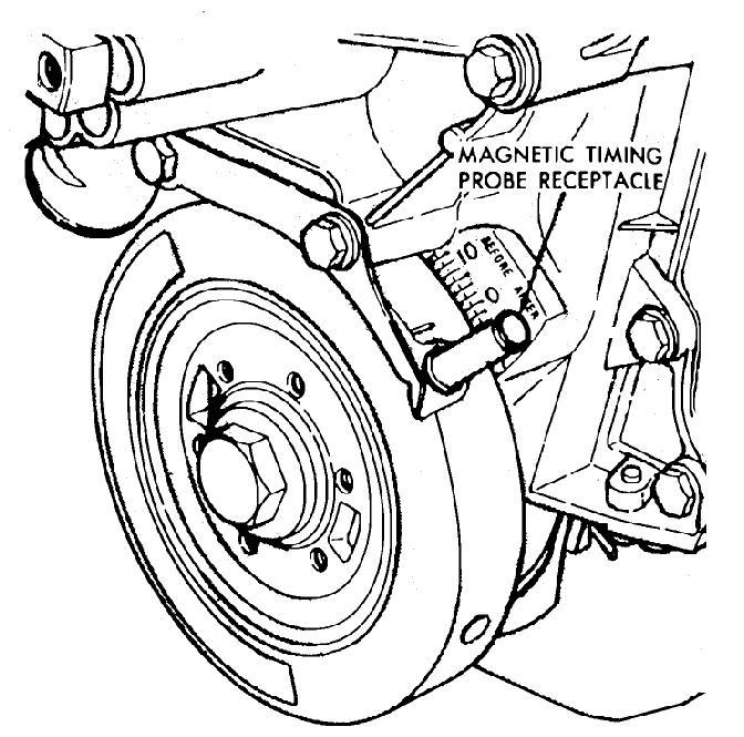 2001 dodge ram van 3500 service manual