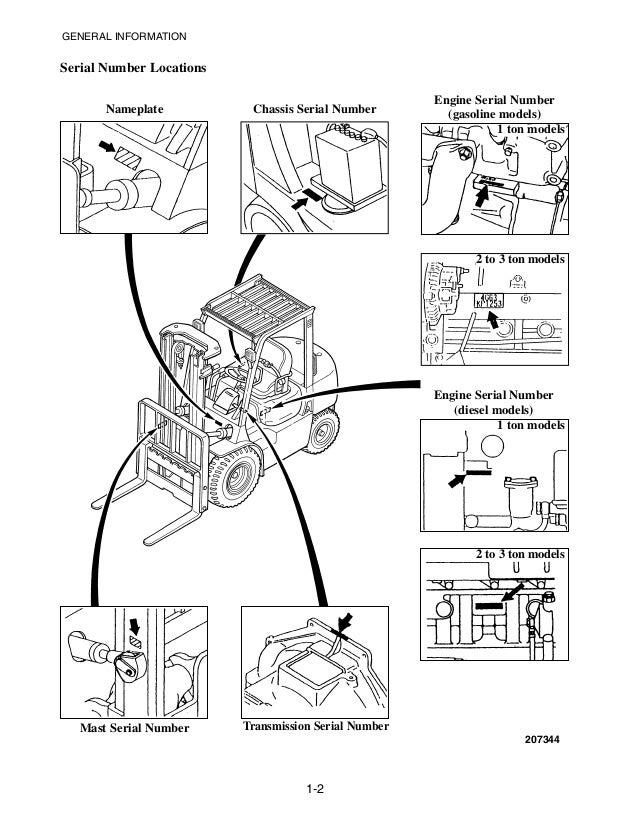 Mitsubishi 4g63 engine repair manual