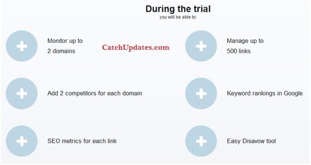 Monitor Backlinks - Trial Period