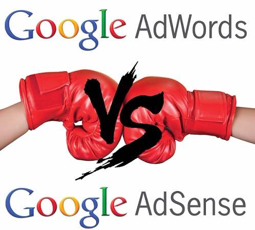 google adsense vs adwords FI