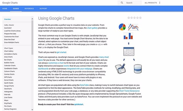 Tools To Create Infographics - Google Charts