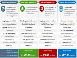 knownhost coupon code - Shared Reseller Hosting