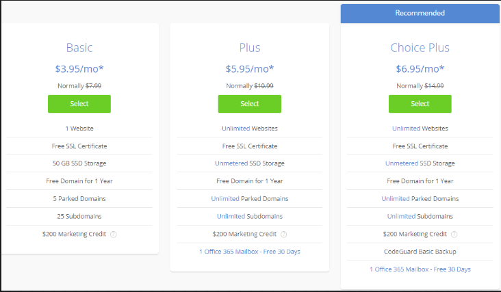 Bluehost WordPress Hosting Prices