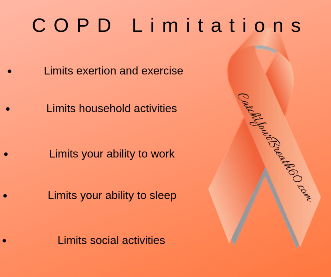 COPD Awareness