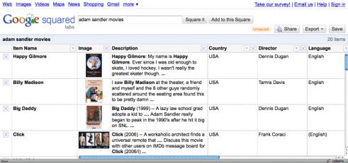 Google Squared: Adam Sandler Movies