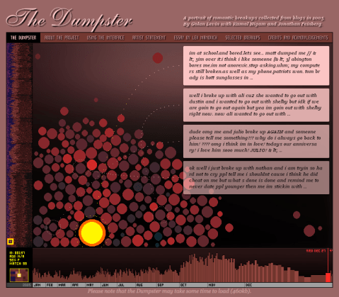 The Dumpster: A Visualization of Romantic Breakups from 2005