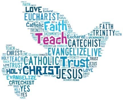 Image result for catholic faith
