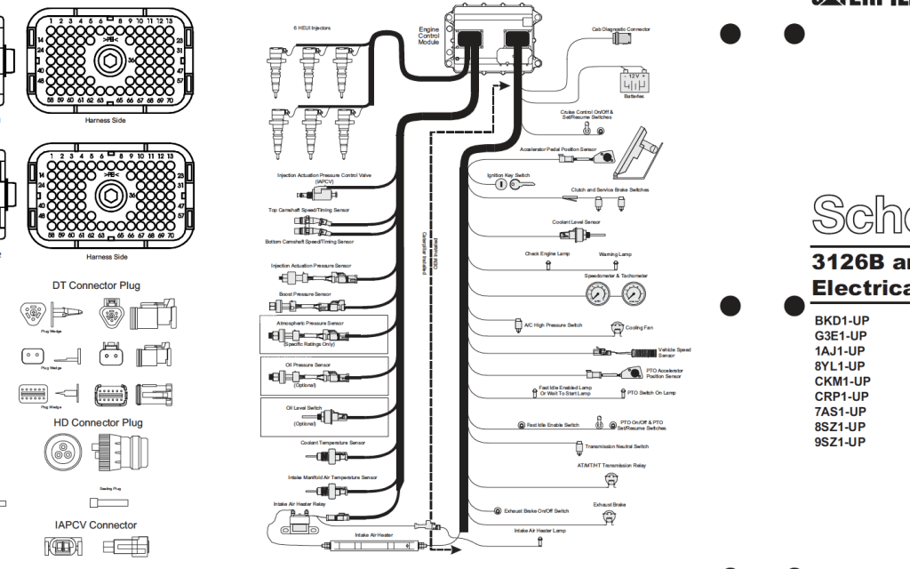 cat 3126 ecm wiring diagrams caterpillar ecm  catecm