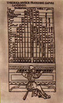 FRANCHINO GAFORI o GAFFURIO (1451-1522) Portada de su obra THEORICA MVSICE