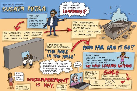 Sugata Mitra SOLE illustration
