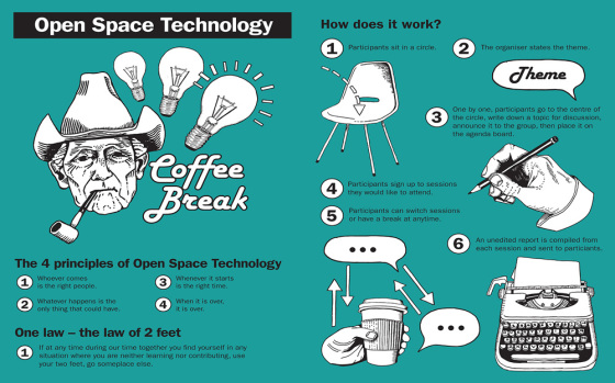 The components of Open Space graphic