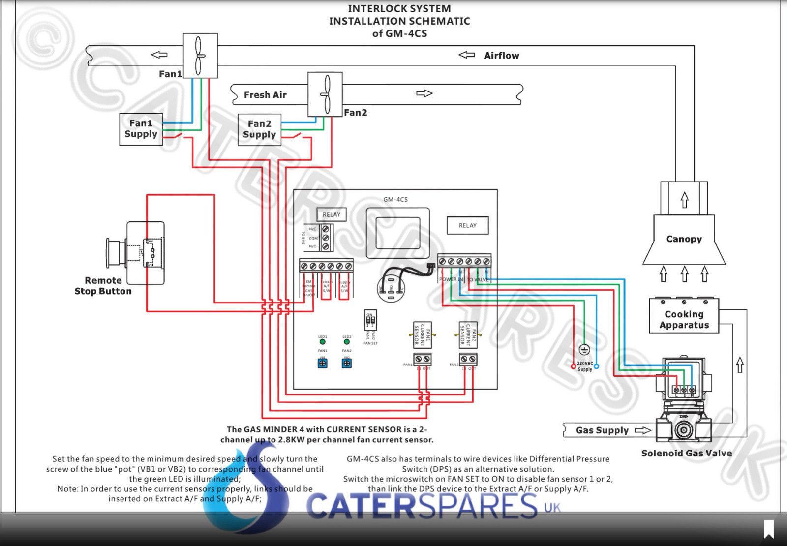 robertshaw oven thermostat wiring diagram cub cadet lt1045 parts current sensor commercial gas interlock kit & 1