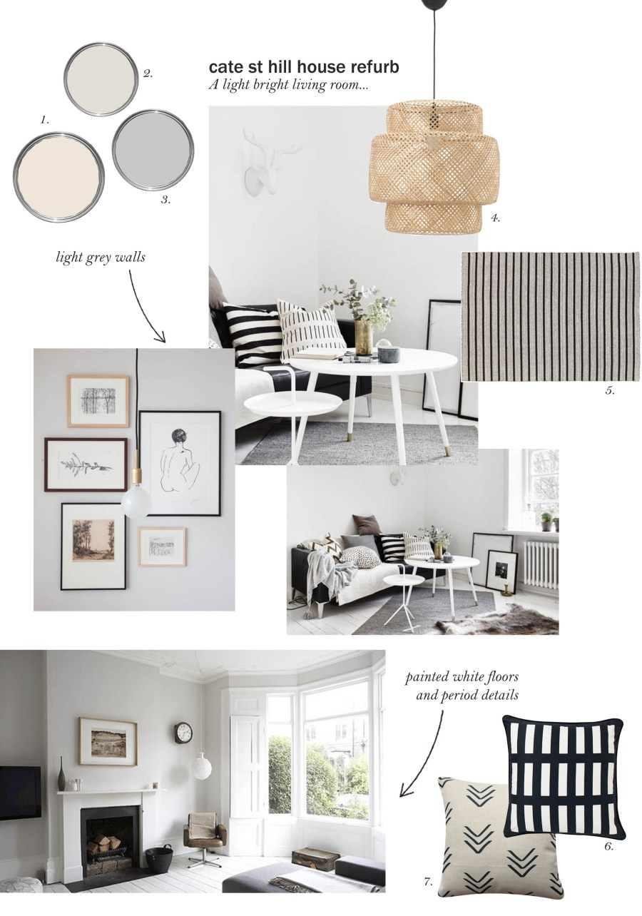 Living Room inspiration - home renovation