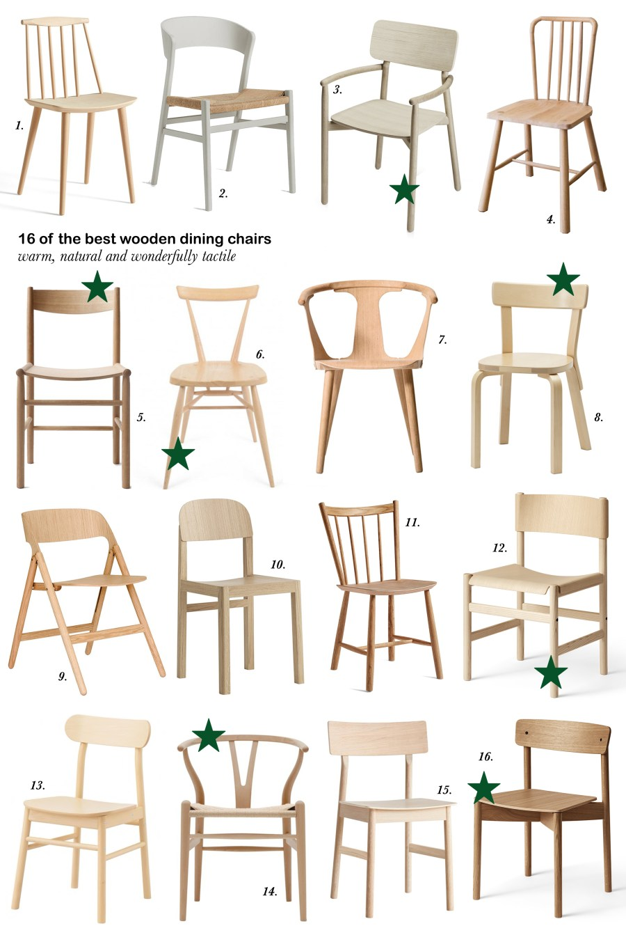 8 of the best simple wooden dining chairs - cate st hill