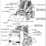 Bobcat Service S175, S175H, S185, S185H Skid Steer Service Repair Manual