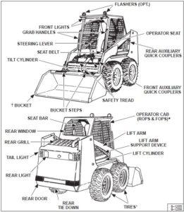 Bobcat 853 853h Skid Steer Loader Workshop Service Manual