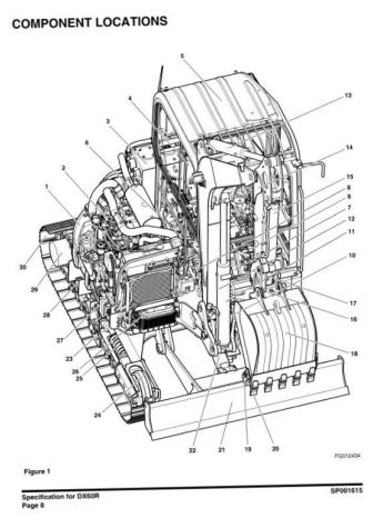 List of service manuals dx60r