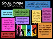 BodyImageInfographic-1