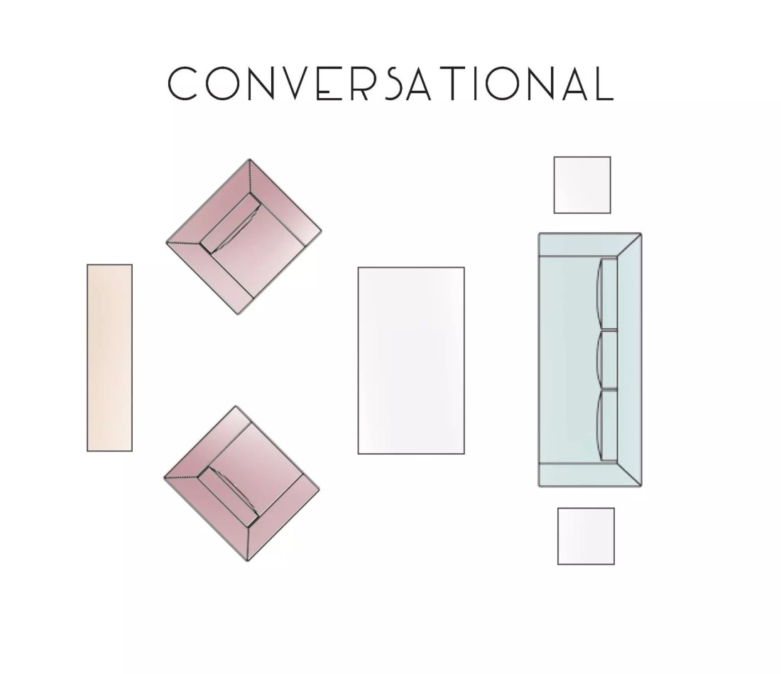 Conversational Living Room Layout Option - Catherine French Design