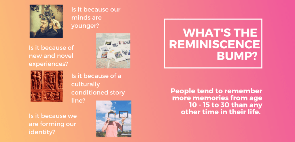 What's the Reminiscence Bump? People tend to remember more memories from age 10–15 to 30 than any other time in their life. Is it because our minds are younger? Is it because of new and novel experiences? Is it because of a culturally conditioned story line? Is it because we are forming our identity?
