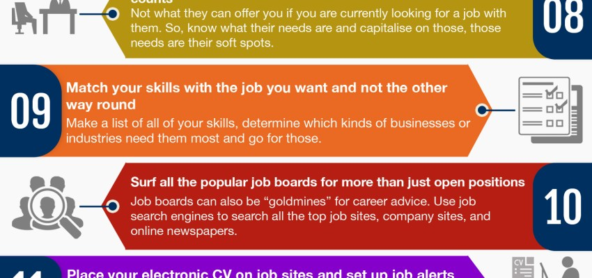20 Quickest Ways to Get a Job Now