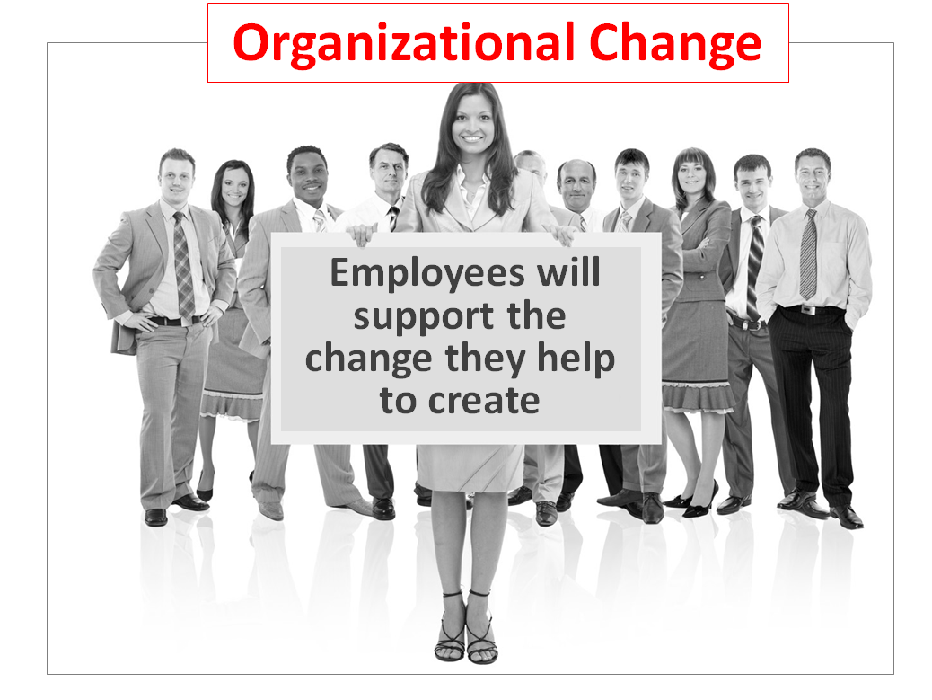 change and organizations Various internal and external influences can encourage change in an  organization some organizations initiate internal change in order to improve  efficiency.