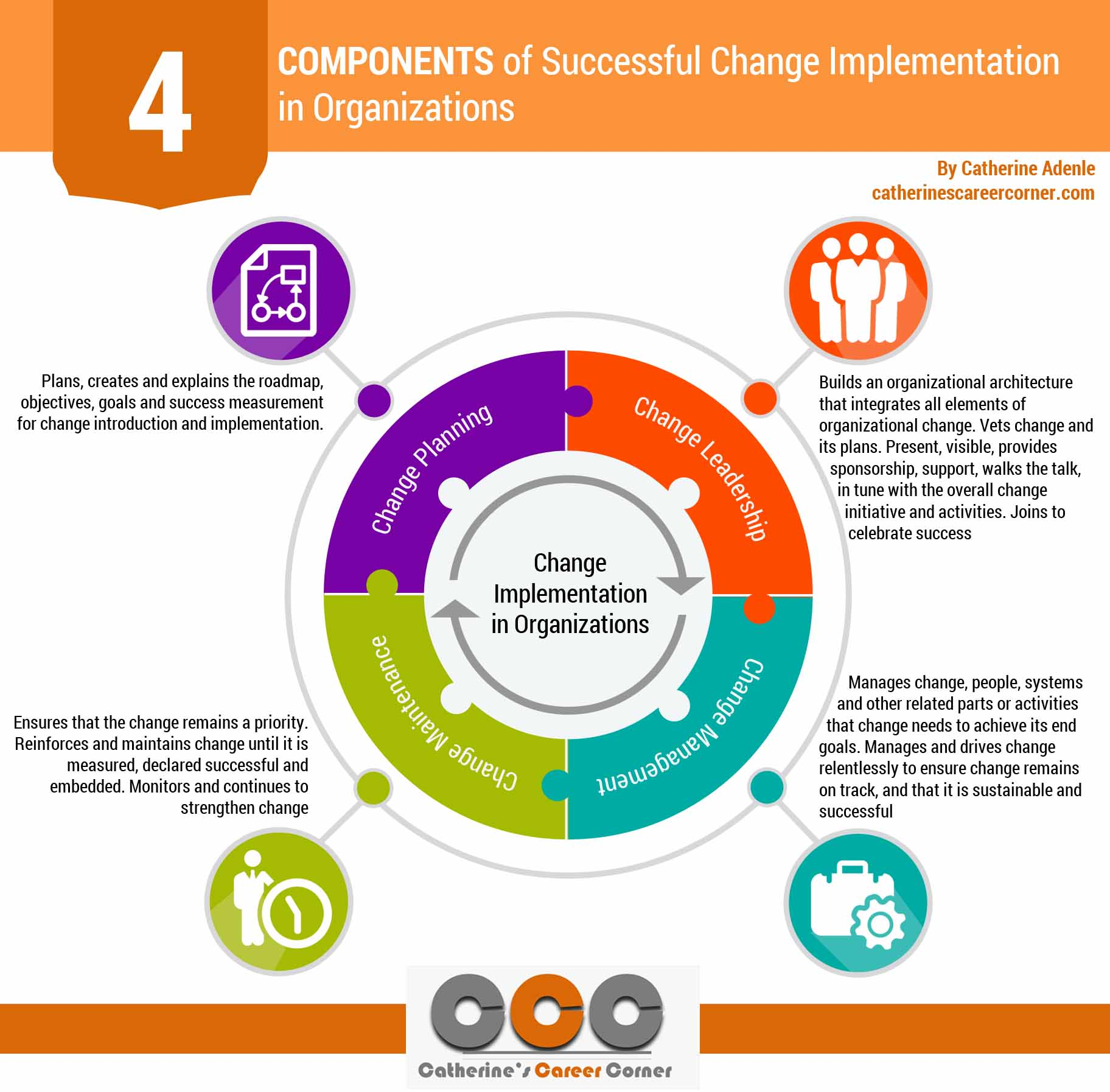 successful change implementation in organizations  4
