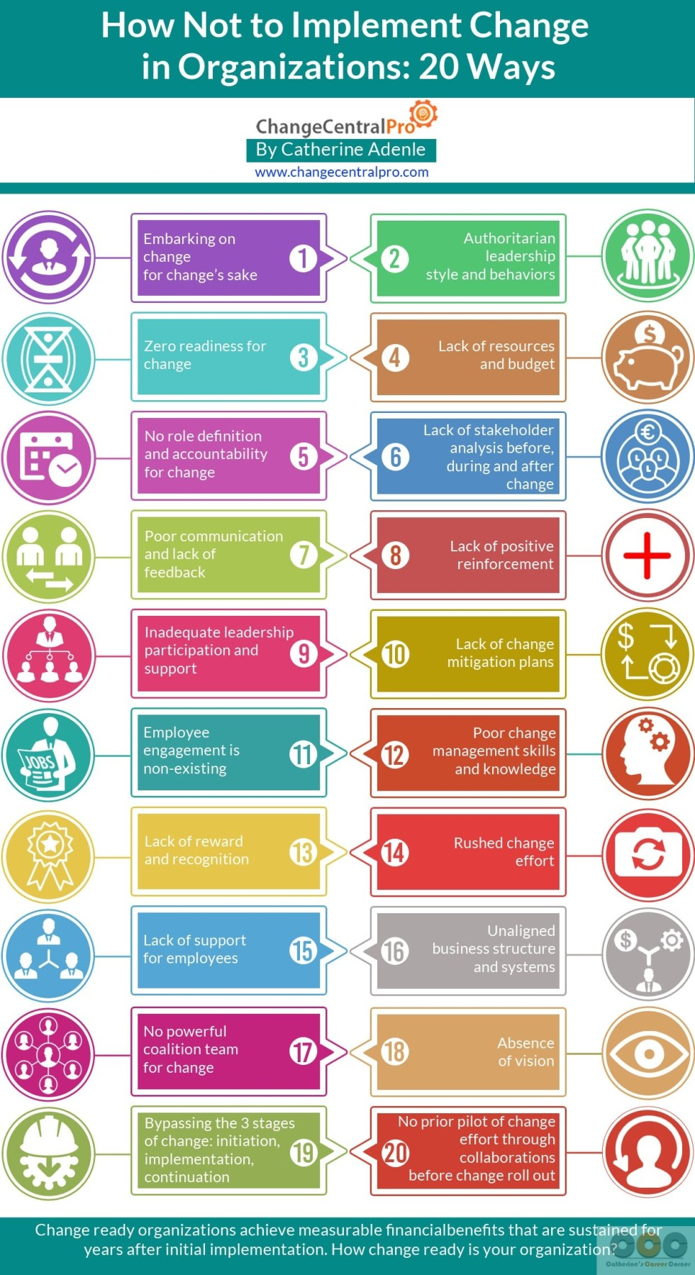Infographic: 20 Ways of How Not to Manage Change in Organization