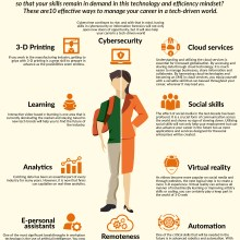 10 Effective Ways to Manage Your Career in a Tech Driven World (Infographic)
