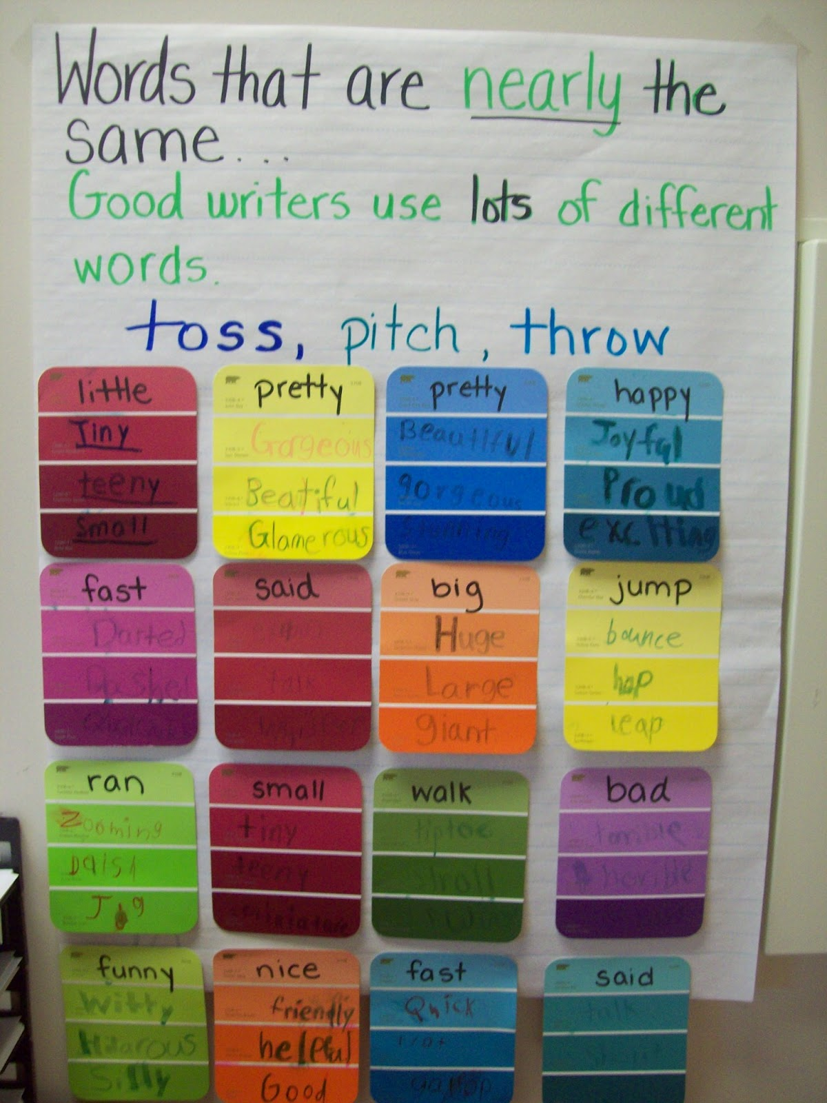 hight resolution of shades of meaning anchor chart - Zerse