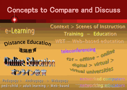 """""""Online Education"""" by Steve_Illustrated is licensed under CC BY 2.0"""