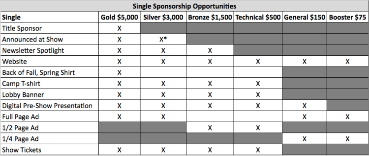 SponsorshipSingle+Fall18