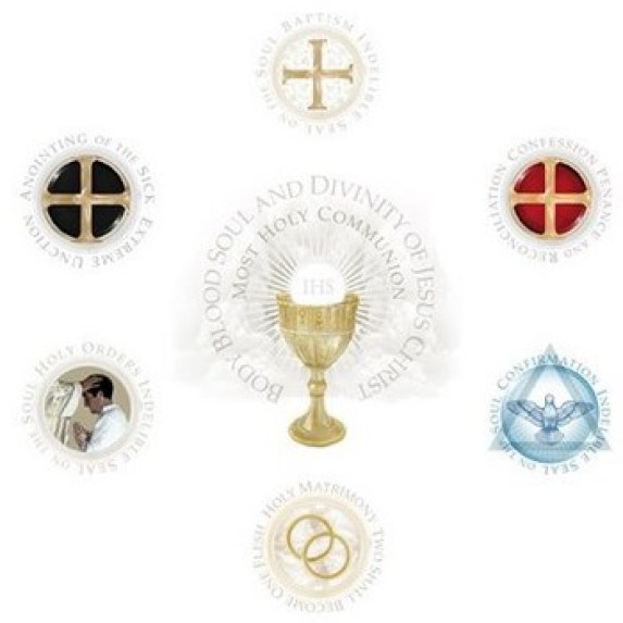 Seven Sacraments of the Catholic Church