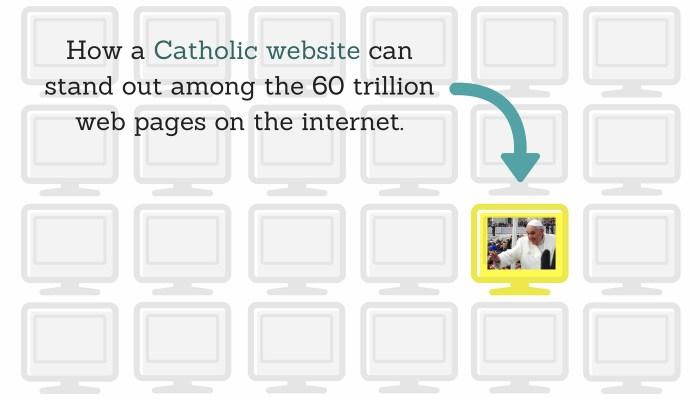 catholic-website-found