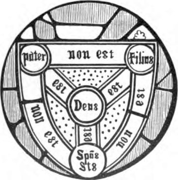 illustrated of a Scutum Fidei from Illustrated Cathlic Family Annual, 1883, artist unknown