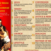 TOP 12 IDEAS OF MISERICORDIAE VULTUS (FACE OF MERCY),  Pope Francis' Bull Of Indiction For The Extraordinary Jubilee Of Mercy.