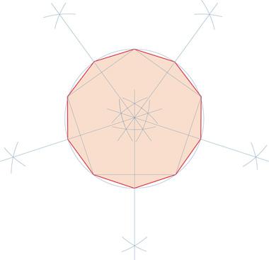 Ten point geometry construction
