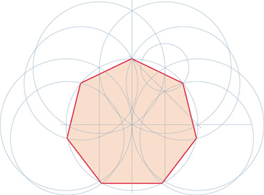 Seven point construction geometry