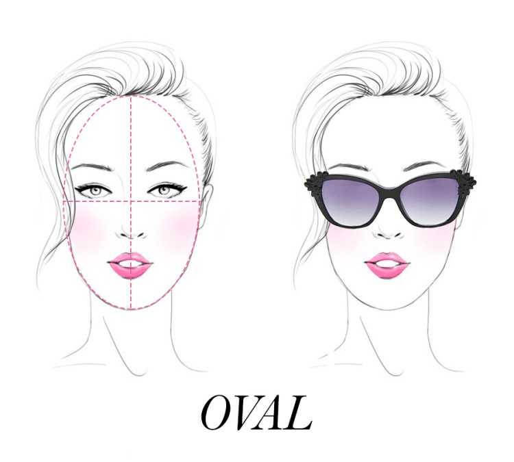 Oval face shape with cat eye sunglasses on