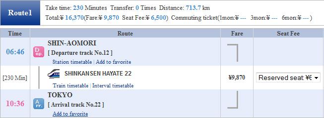 Shin-Aomori - Tokyo jaraknya 713,7 Km hanya 230 menit saja!!