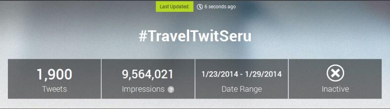 Statistik acara #TravelTwitSeru, ngobrol seru di akun twitter @idbcpr