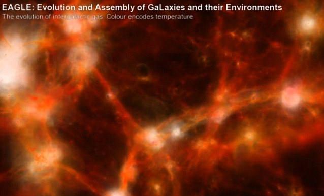 Simulación por ordenador para la evolución del Universo. En rojo, filamentos de materia oscura. En los puntos donde interaccionan varios se acumuló materia convencional (bariónica) y se formaron galaxias. En estos filamentos, no visibles, hay gas intergaláctico caliente en la actualidad.
